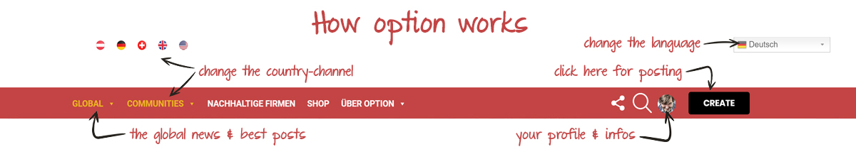 how-option-works2